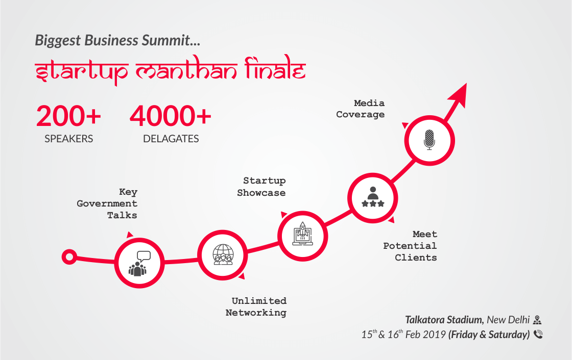 How Startup Manthan can help you kick-start your business